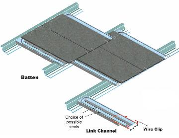 Batten and Link Channel